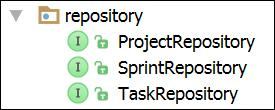 Spring Repositories